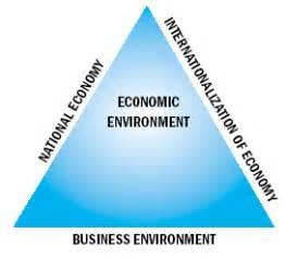 MSc Environment and Development Dissertations: 2013-2005